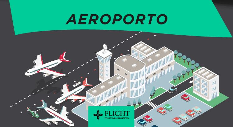 Representação Visual de um Aeroporto